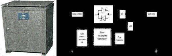 Пнтт. трёхфазные тиристорные регуляторы напряжения переменного тока