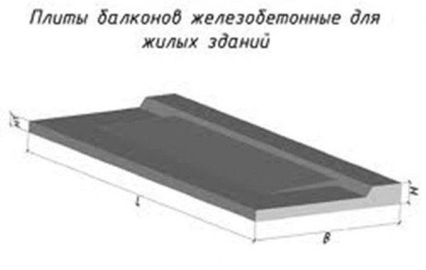 Плита балкона железобетонная