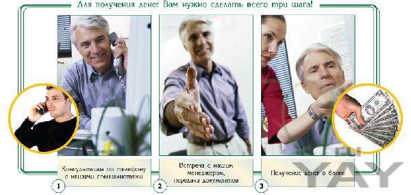 Помощь в получении кредита казани