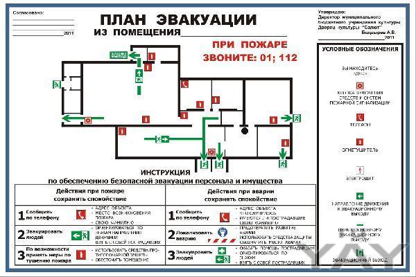 Планы эвакуации по госту