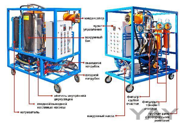 Установка осушки, дегазации масла отм-1000, отм-2000, отм-3000, отм-5000