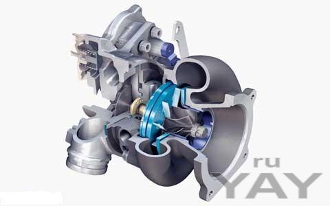 Турбокомпрессоры (турбины) к дизельным двигателям